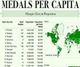 20120810123048-esta-medallas.jpg
