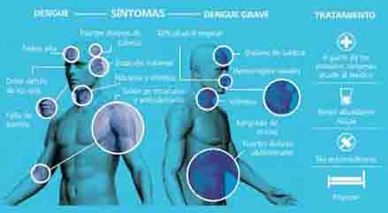 20141211194444-20141210104059-dengue-sintomas.jpg